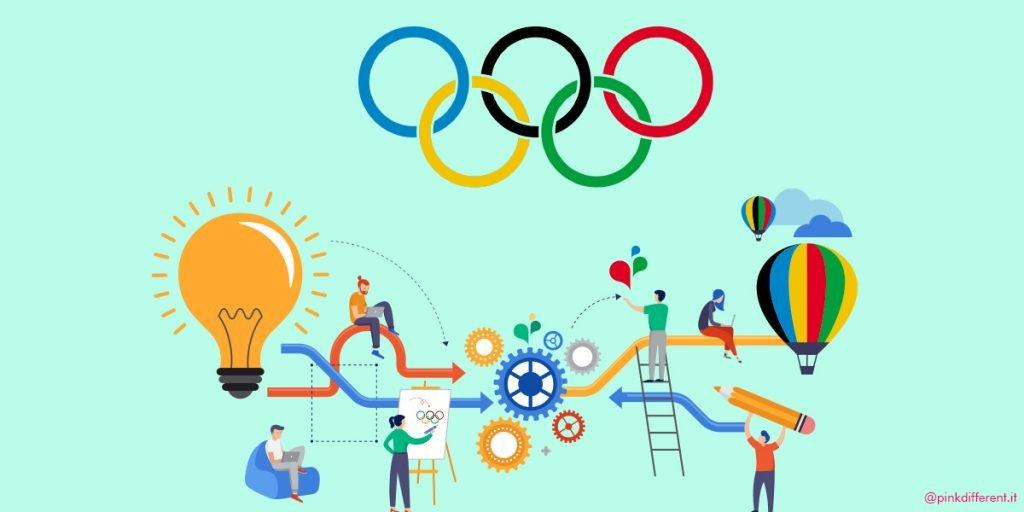 Il marketing nello sport: focus Olimpiadi